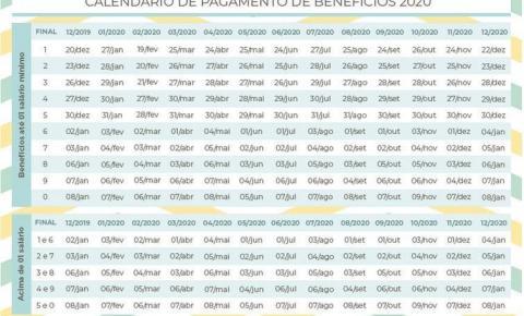INSS: veja calendário de pagamento de aposentadorias e pensões de 20